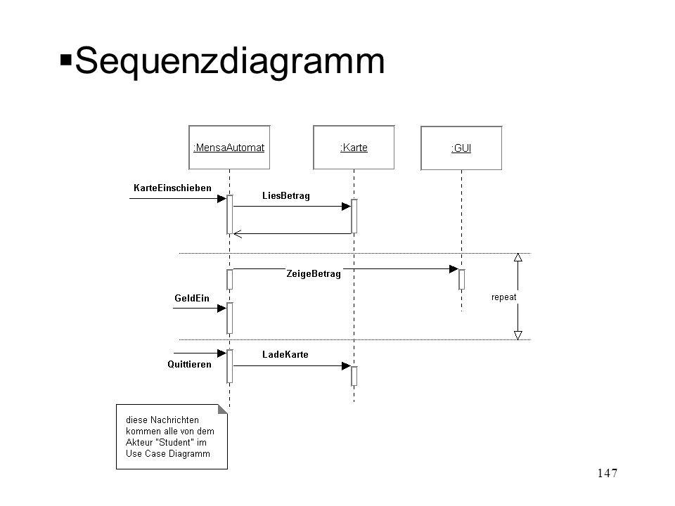 Sequenzdiagramm 147