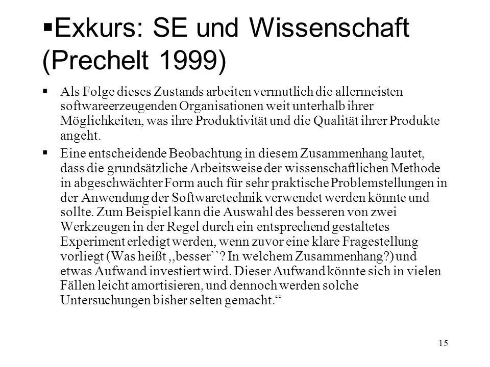 Exkurs: SE und Wissenschaft (Prechelt 1999) Als Folge dieses Zustands arbeiten vermutlich die allermeisten softwareerzeugenden Organisationen weit unt