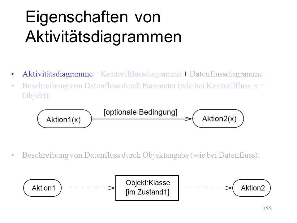 Eigenschaften von Aktivitätsdiagrammen Aktivitätsdiagramme = Kontrollflussdiagramme + Datenflussdiagramme Beschreibung von Datenfluss durch Parameter