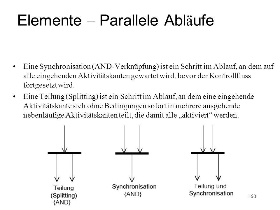 Elemente – Parallele Abl ä ufe Eine Synchronisation (AND-Verknüpfung) ist ein Schritt im Ablauf, an dem auf alle eingehenden Aktivitätskanten gewartet