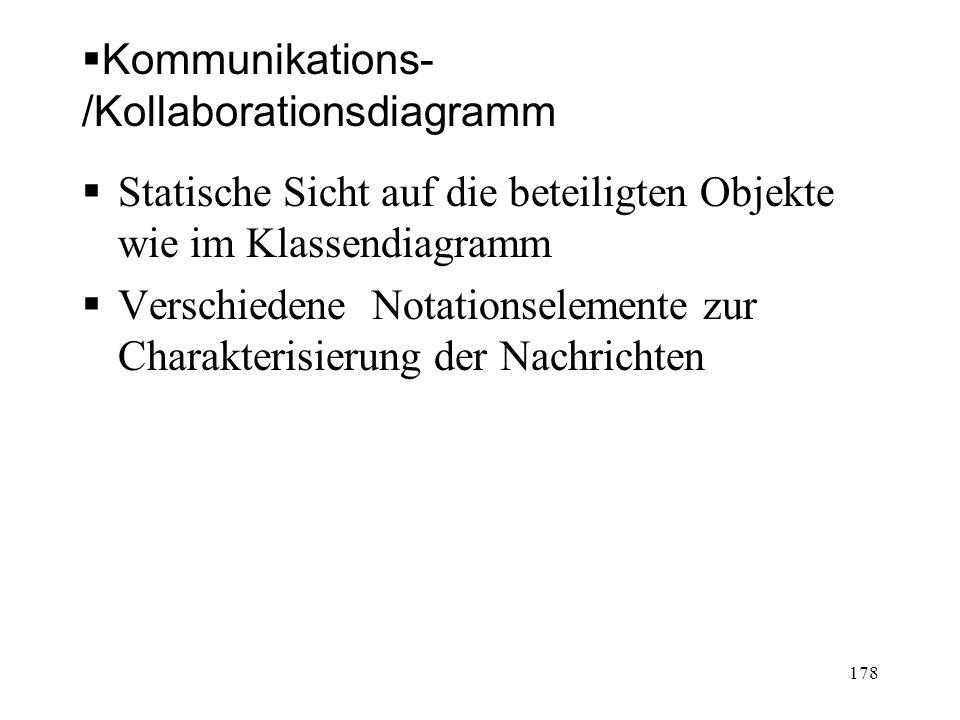 Kommunikations- /Kollaborationsdiagramm Statische Sicht auf die beteiligten Objekte wie im Klassendiagramm Verschiedene Notationselemente zur Charakte