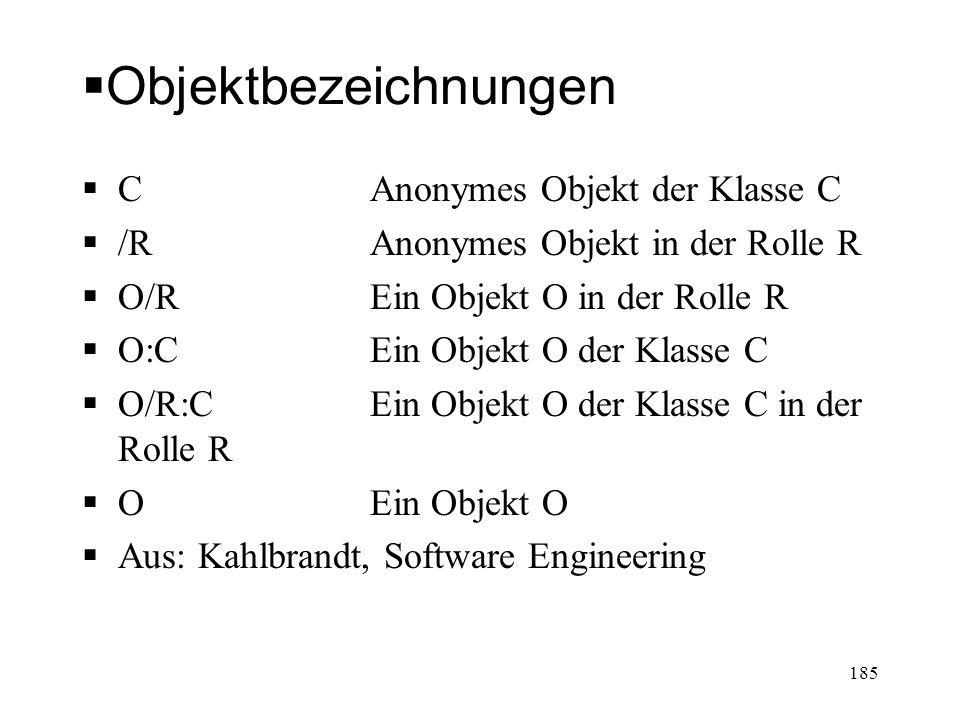 Objektbezeichnungen CAnonymes Objekt der Klasse C /RAnonymes Objekt in der Rolle R O/REin Objekt O in der Rolle R O:CEin Objekt O der Klasse C O/R:CEi
