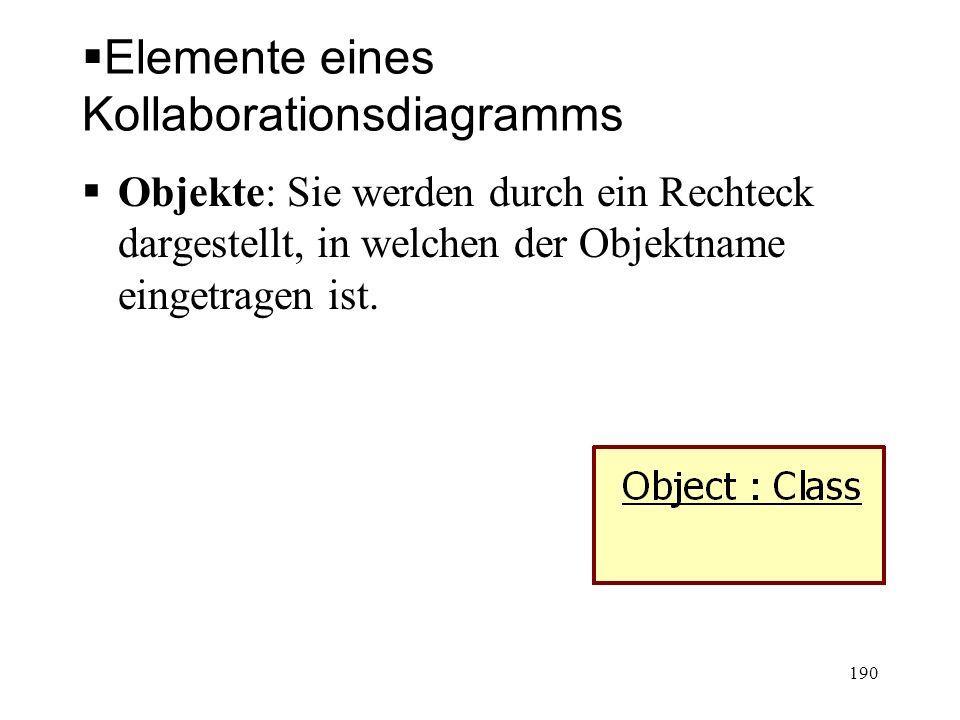 Elemente eines Kollaborationsdiagramms Objekte: Sie werden durch ein Rechteck dargestellt, in welchen der Objektname eingetragen ist. 190