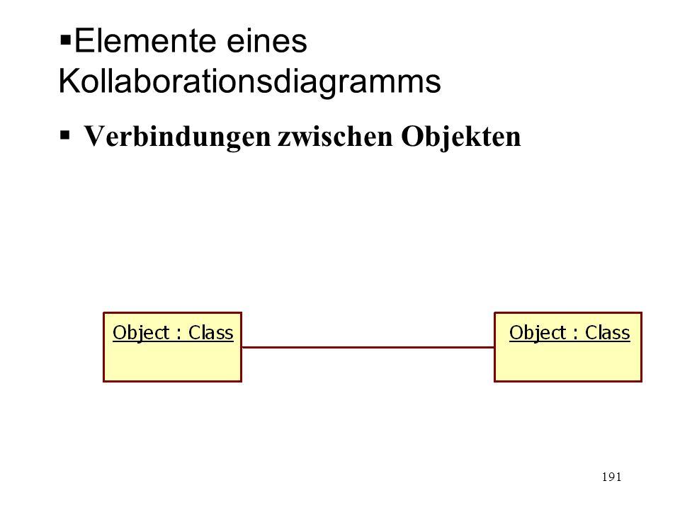 Elemente eines Kollaborationsdiagramms Verbindungen zwischen Objekten 191