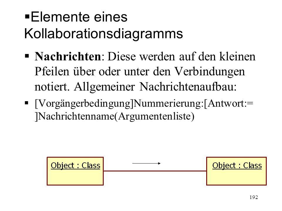 Elemente eines Kollaborationsdiagramms Nachrichten: Diese werden auf den kleinen Pfeilen über oder unter den Verbindungen notiert. Allgemeiner Nachric
