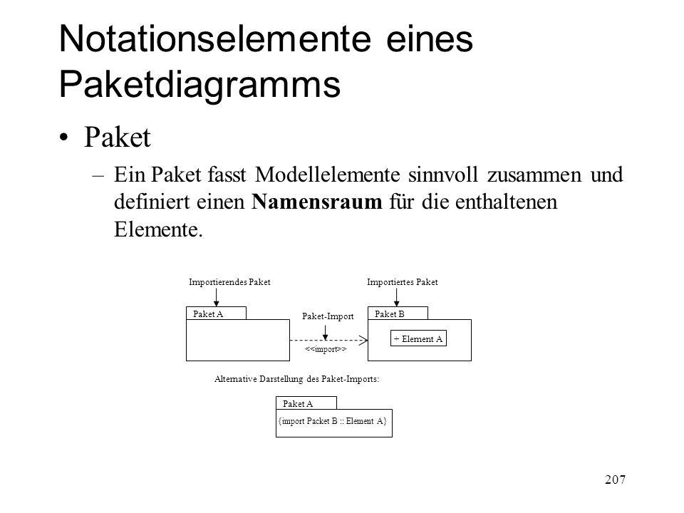 Notationselemente eines Paketdiagramms Paket –Ein Paket fasst Modellelemente sinnvoll zusammen und definiert einen Namensraum für die enthaltenen Elem