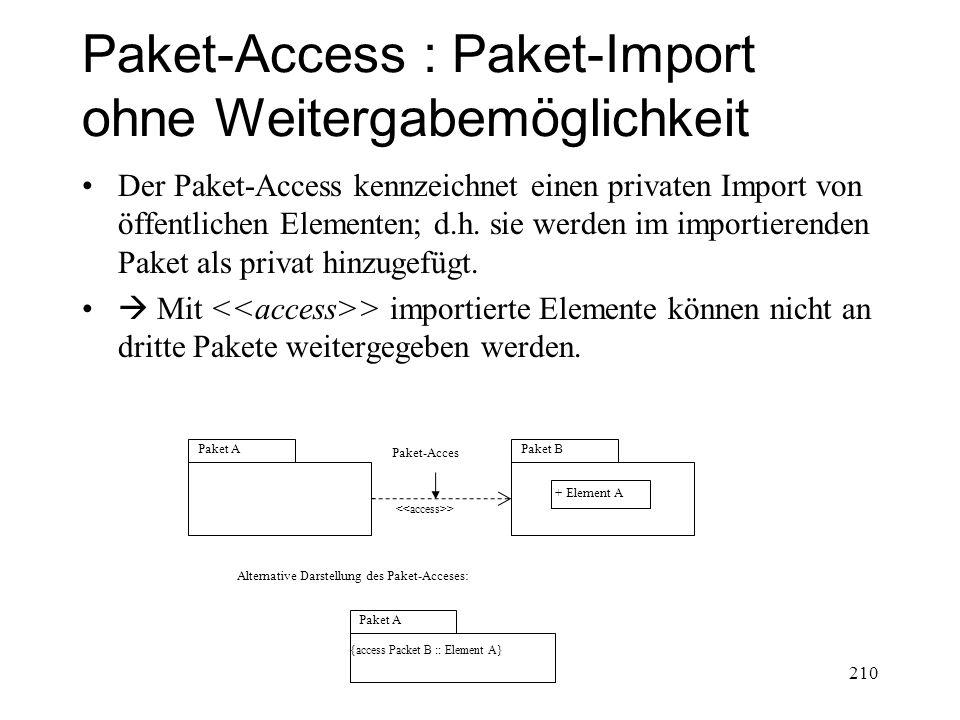 Paket-Access : Paket-Import ohne Weitergabemöglichkeit Der Paket-Access kennzeichnet einen privaten Import von öffentlichen Elementen; d.h. sie werden