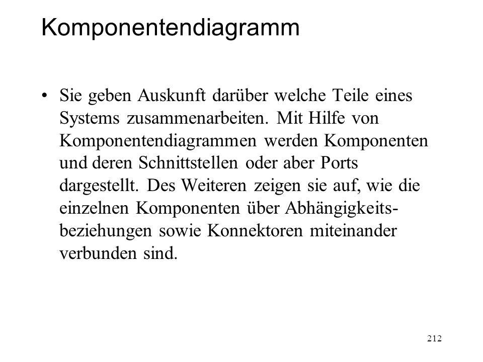 Komponentendiagramm Sie geben Auskunft darüber welche Teile eines Systems zusammenarbeiten. Mit Hilfe von Komponentendiagrammen werden Komponenten und
