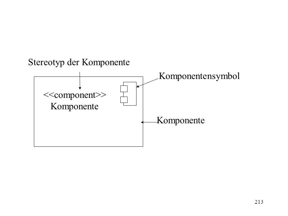 Stereotyp der Komponente Komponentensymbol Komponente > Komponente 213