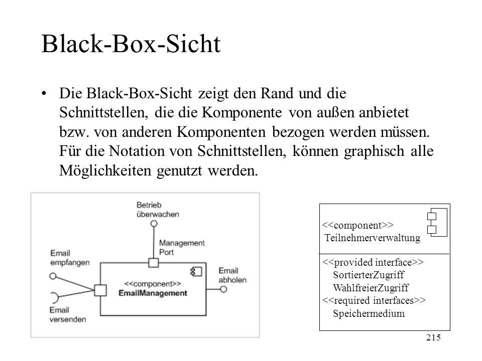 Black-Box-Sicht Die Black-Box-Sicht zeigt den Rand und die Schnittstellen, die die Komponente von außen anbietet bzw. von anderen Komponenten bezogen