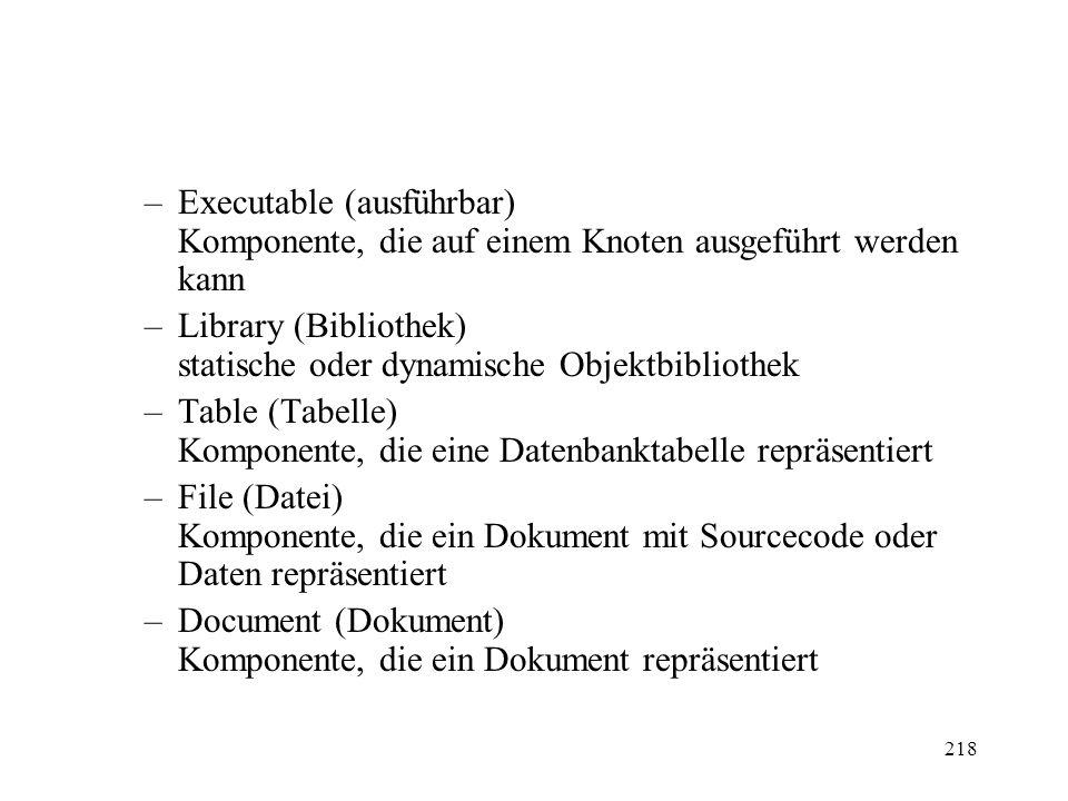 –Executable (ausführbar) Komponente, die auf einem Knoten ausgeführt werden kann –Library (Bibliothek) statische oder dynamische Objektbibliothek –Tab