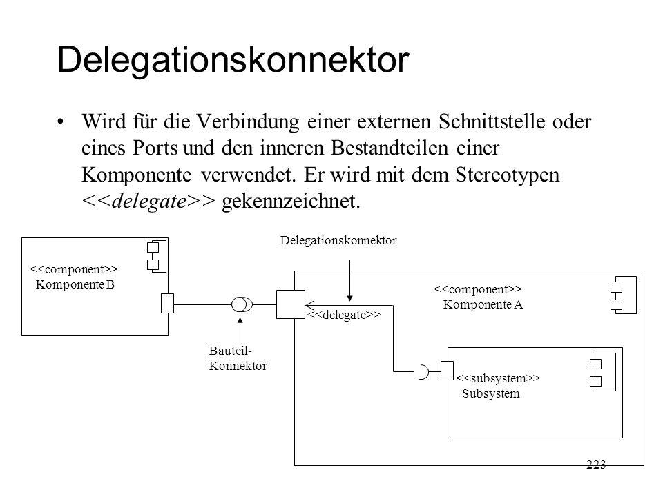 Delegationskonnektor Wird für die Verbindung einer externen Schnittstelle oder eines Ports und den inneren Bestandteilen einer Komponente verwendet. E
