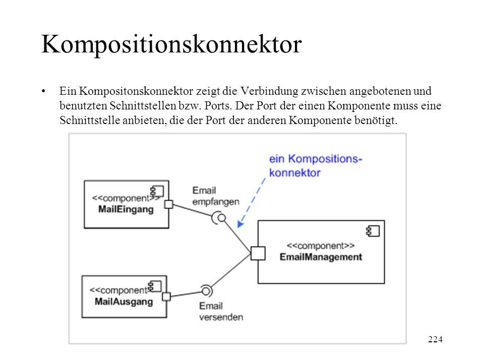 Kompositionskonnektor Ein Kompositonskonnektor zeigt die Verbindung zwischen angebotenen und benutzten Schnittstellen bzw. Ports. Der Port der einen K