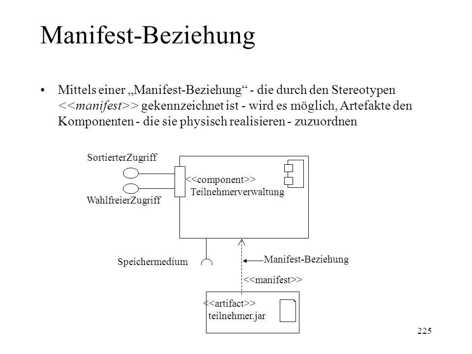 Manifest-Beziehung Mittels einer Manifest-Beziehung - die durch den Stereotypen > gekennzeichnet ist - wird es möglich, Artefakte den Komponenten - di