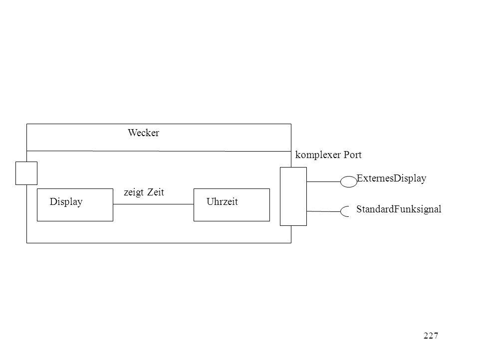 komplexer Port ExternesDisplay zeigt Zeit Display Wecker Uhrzeit StandardFunksignal 227