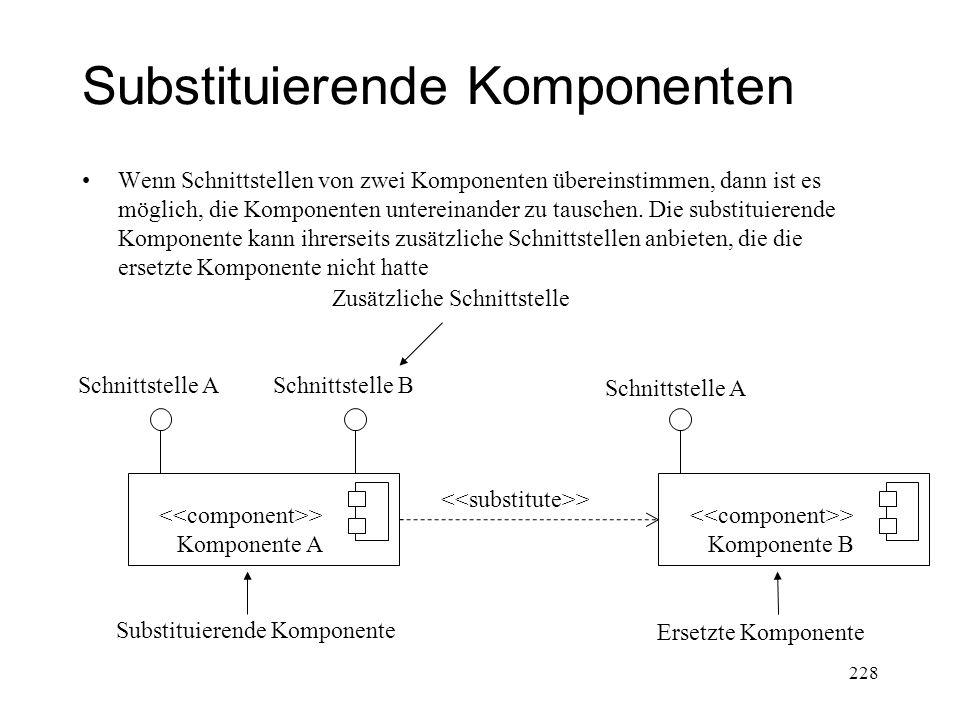 Substituierende Komponenten Wenn Schnittstellen von zwei Komponenten übereinstimmen, dann ist es möglich, die Komponenten untereinander zu tauschen. D