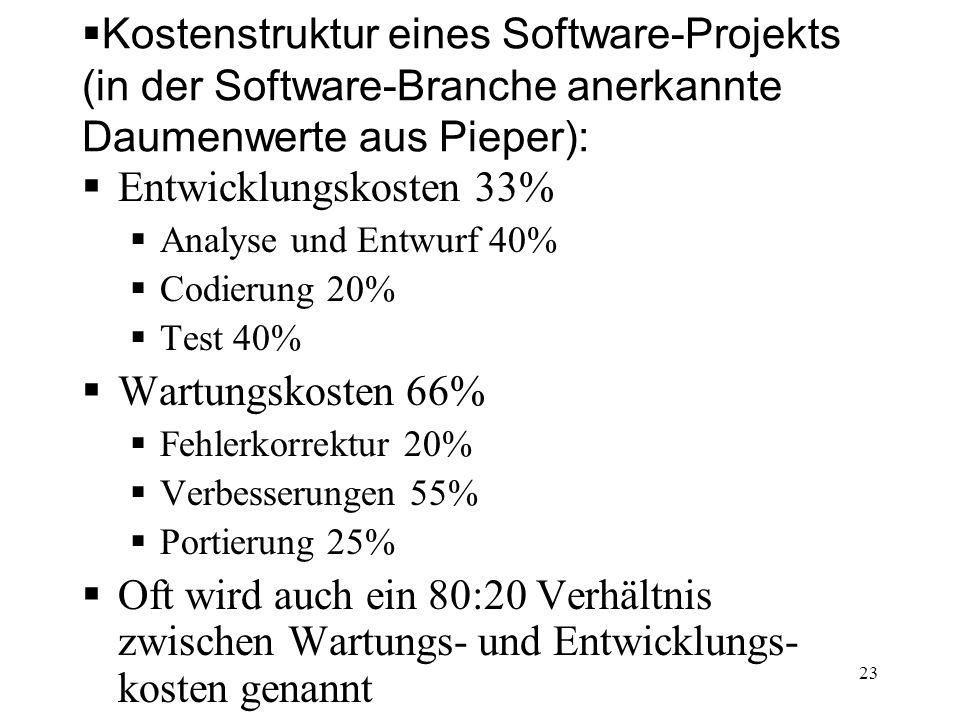 Kostenstruktur eines Software-Projekts (in der Software-Branche anerkannte Daumenwerte aus Pieper): Entwicklungskosten 33% Analyse und Entwurf 40% Cod