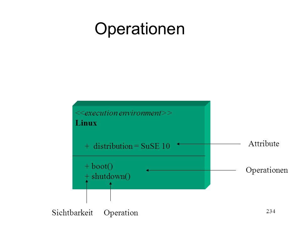 Operationen SichtbarkeitOperation Attribute Operationen > Linux + distribution = SuSE 10 + boot() + shutdown() 234