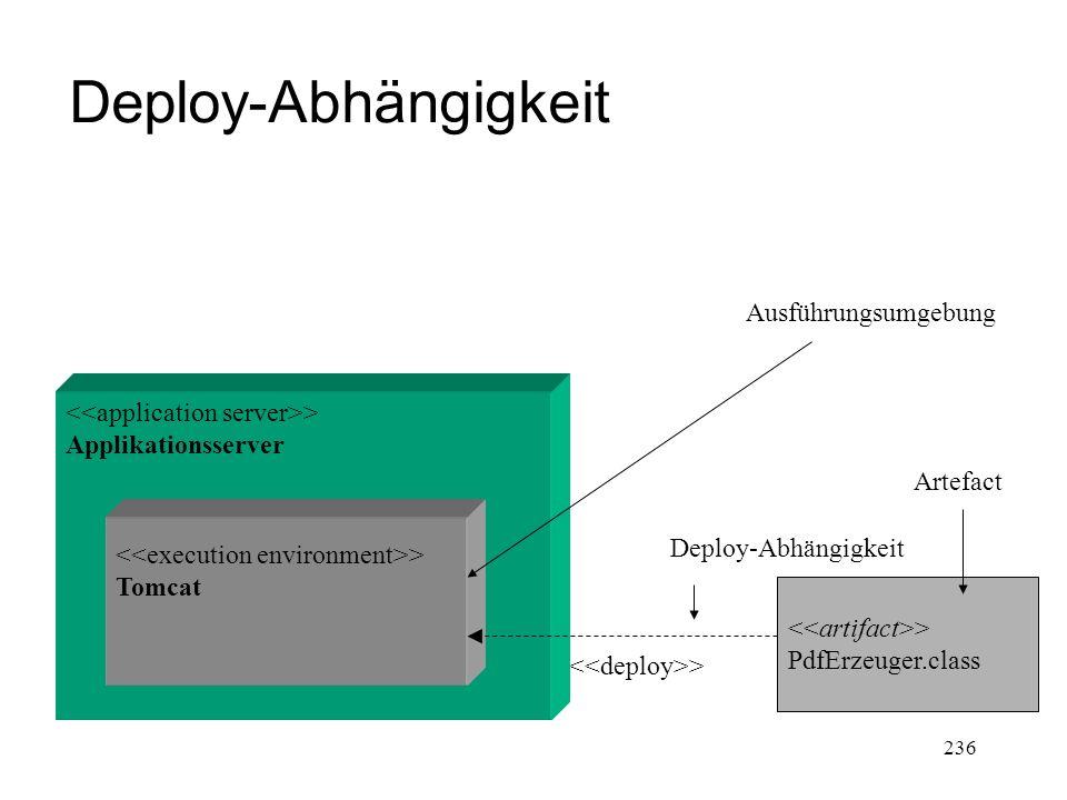 Deploy-Abhängigkeit > PdfErzeuger.class Ausführungsumgebung Artefact Deploy-Abhängigkeit > Applikationsserver > Tomcat 236