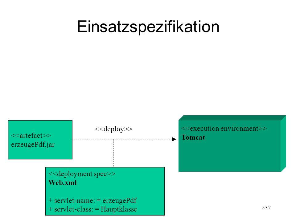 Einsatzspezifikation > erzeugePdf.jar > Web.xml + servlet-name: = erzeugePdf + servlet-class: = Hauptklasse > Tomcat 237