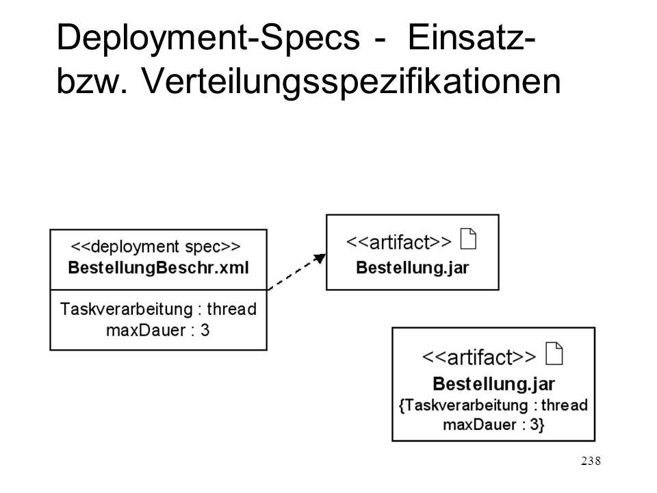 Deployment-Specs - Einsatz- bzw. Verteilungsspezifikationen 238