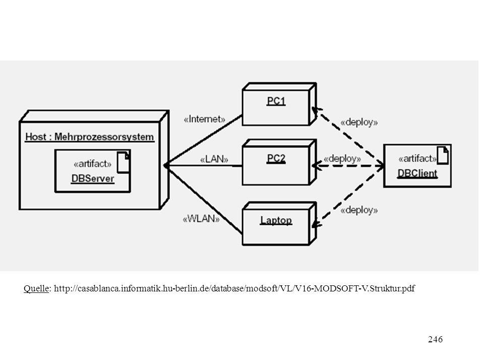 Quelle: http://casablanca.informatik.hu-berlin.de/database/modsoft/VL/V16-MODSOFT-V.Struktur.pdf 246