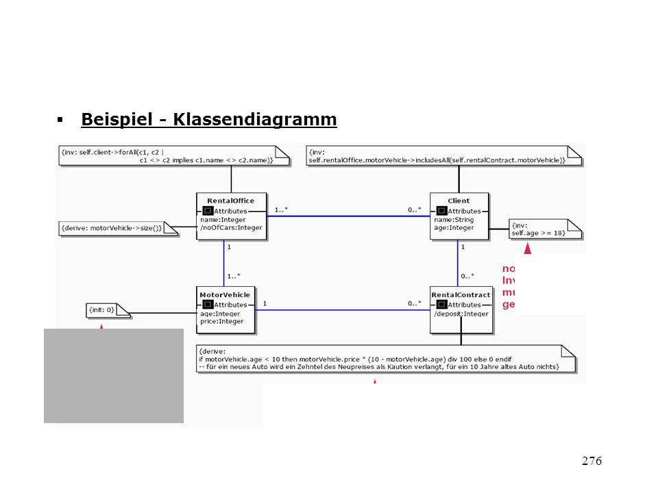 Beispiel - Klassendiagramm 276