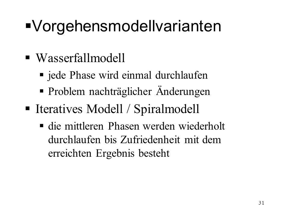 Vorgehensmodellvarianten Wasserfallmodell jede Phase wird einmal durchlaufen Problem nachträglicher Änderungen Iteratives Modell / Spiralmodell die mi