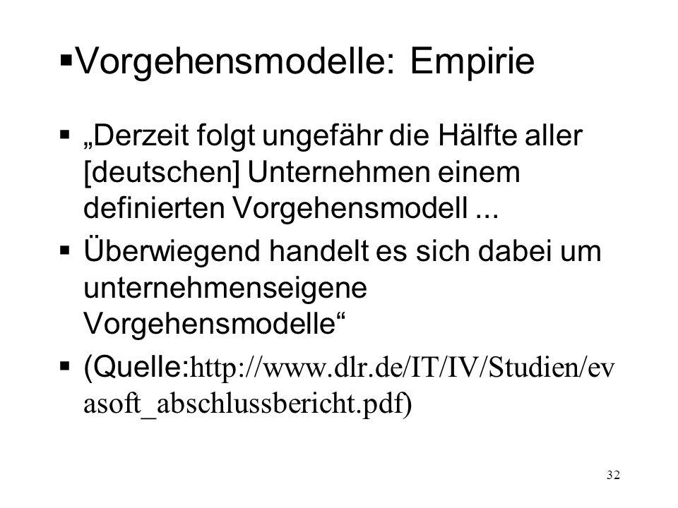 Vorgehensmodelle: Empirie Derzeit folgt ungefähr die Hälfte aller [deutschen] Unternehmen einem definierten Vorgehensmodell... Überwiegend handelt es