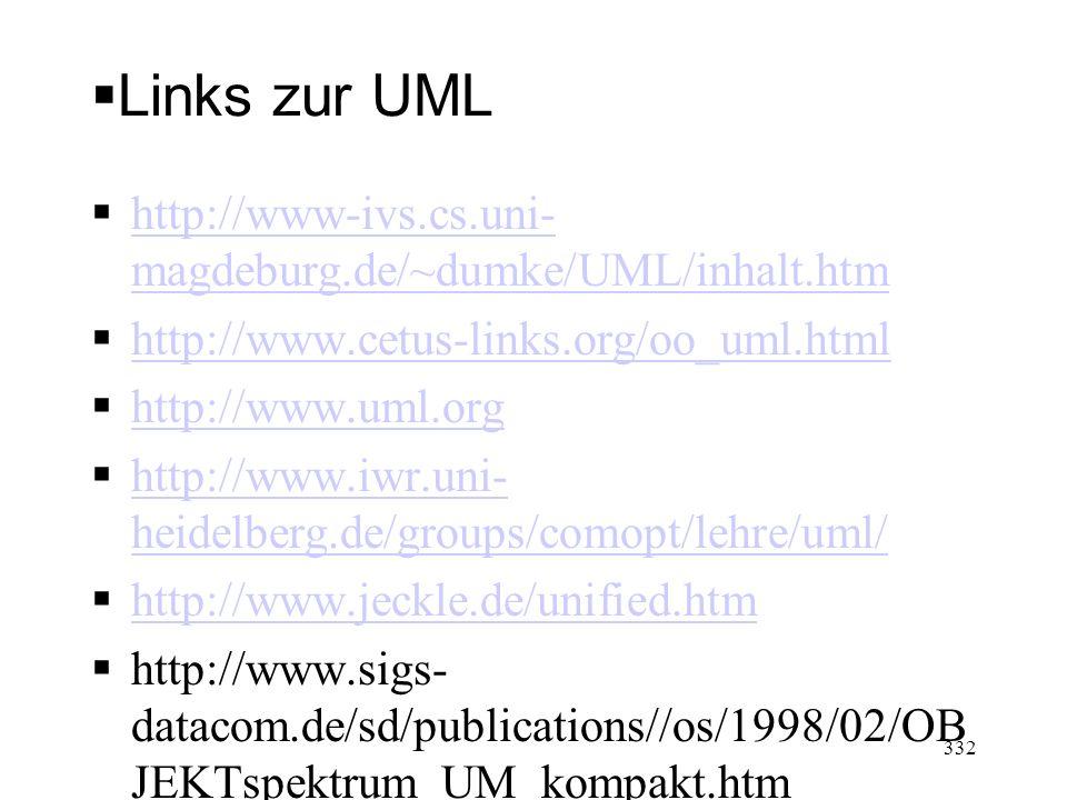 Links zur UML http://www-ivs.cs.uni- magdeburg.de/~dumke/UML/inhalt.htm http://www-ivs.cs.uni- magdeburg.de/~dumke/UML/inhalt.htm http://www.cetus-lin