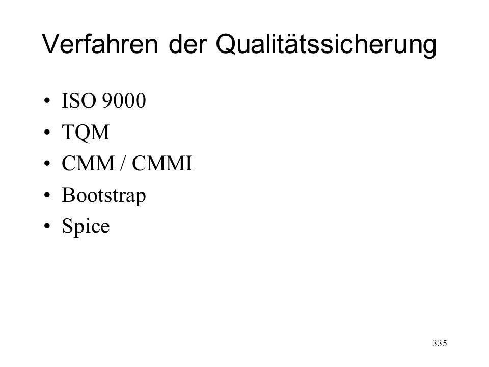 Verfahren der Qualitätssicherung ISO 9000 TQM CMM / CMMI Bootstrap Spice 335