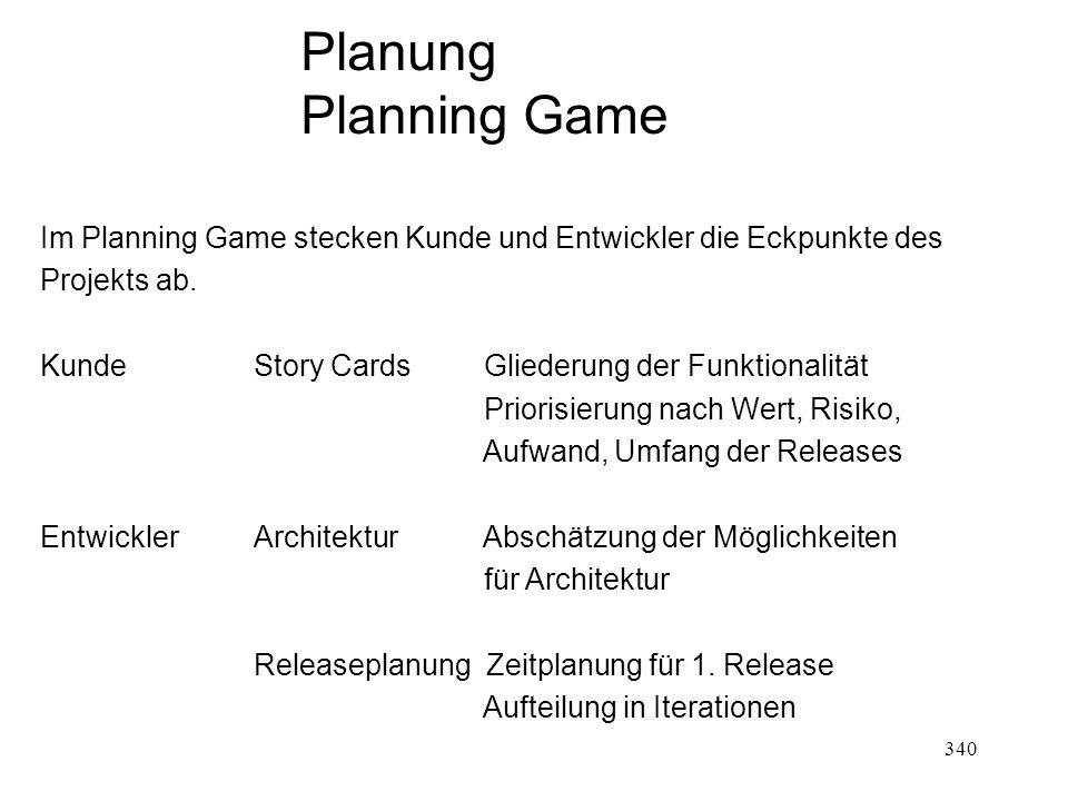 Planung Planning Game Im Planning Game stecken Kunde und Entwickler die Eckpunkte des Projekts ab. KundeStory Cards Gliederung der Funktionalität Prio