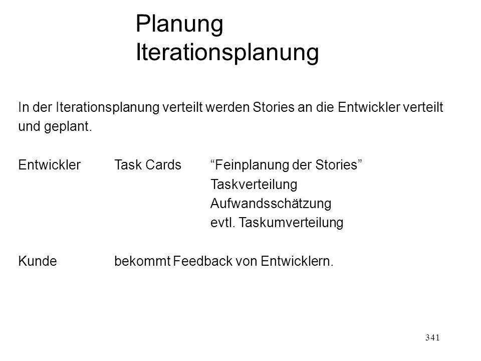 Planung Iterationsplanung In der Iterationsplanung verteilt werden Stories an die Entwickler verteilt und geplant. EntwicklerTask CardsFeinplanung der