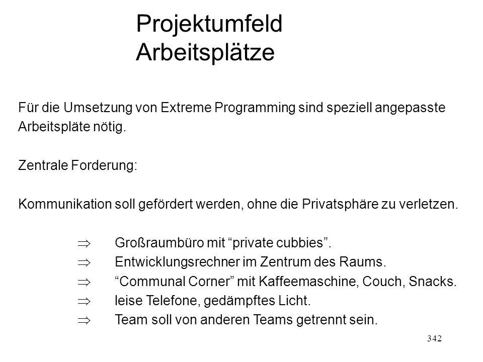 Projektumfeld Arbeitsplätze Für die Umsetzung von Extreme Programming sind speziell angepasste Arbeitspläte nötig. Zentrale Forderung: Kommunikation s