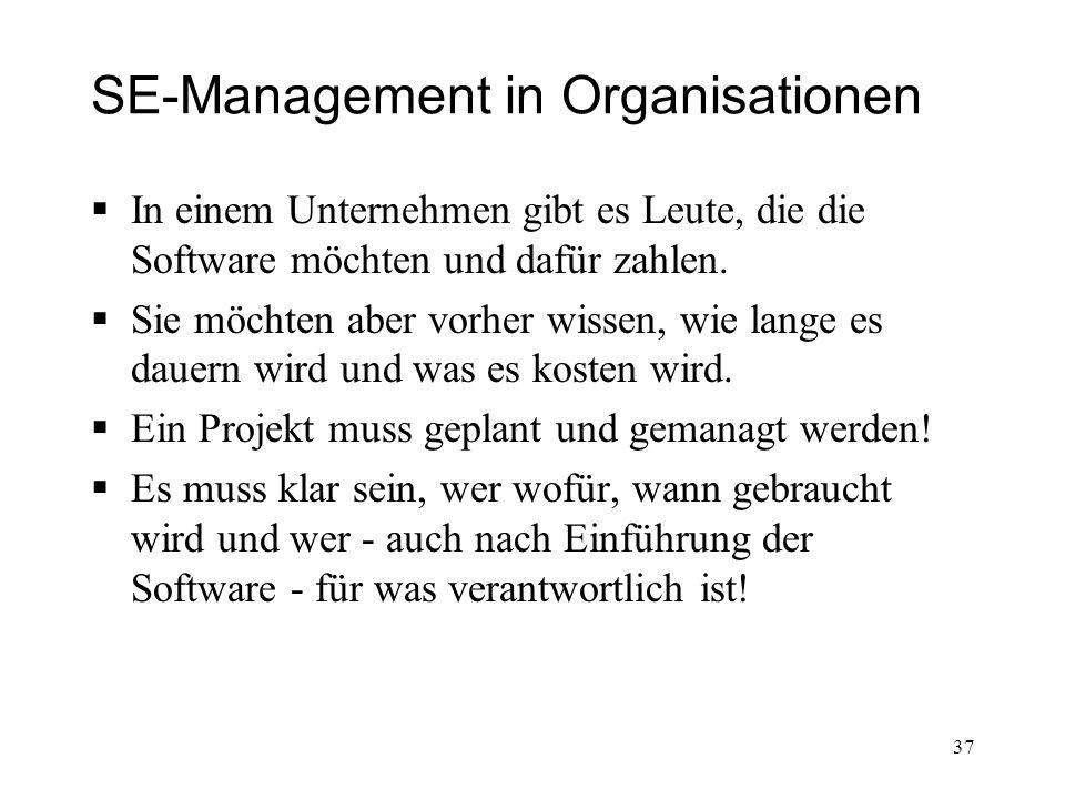 SE-Management in Organisationen In einem Unternehmen gibt es Leute, die die Software möchten und dafür zahlen. Sie möchten aber vorher wissen, wie lan