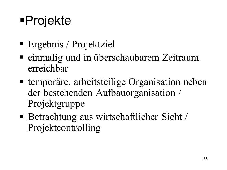Projekte Ergebnis / Projektziel einmalig und in überschaubarem Zeitraum erreichbar temporäre, arbeitsteilige Organisation neben der bestehenden Aufbau