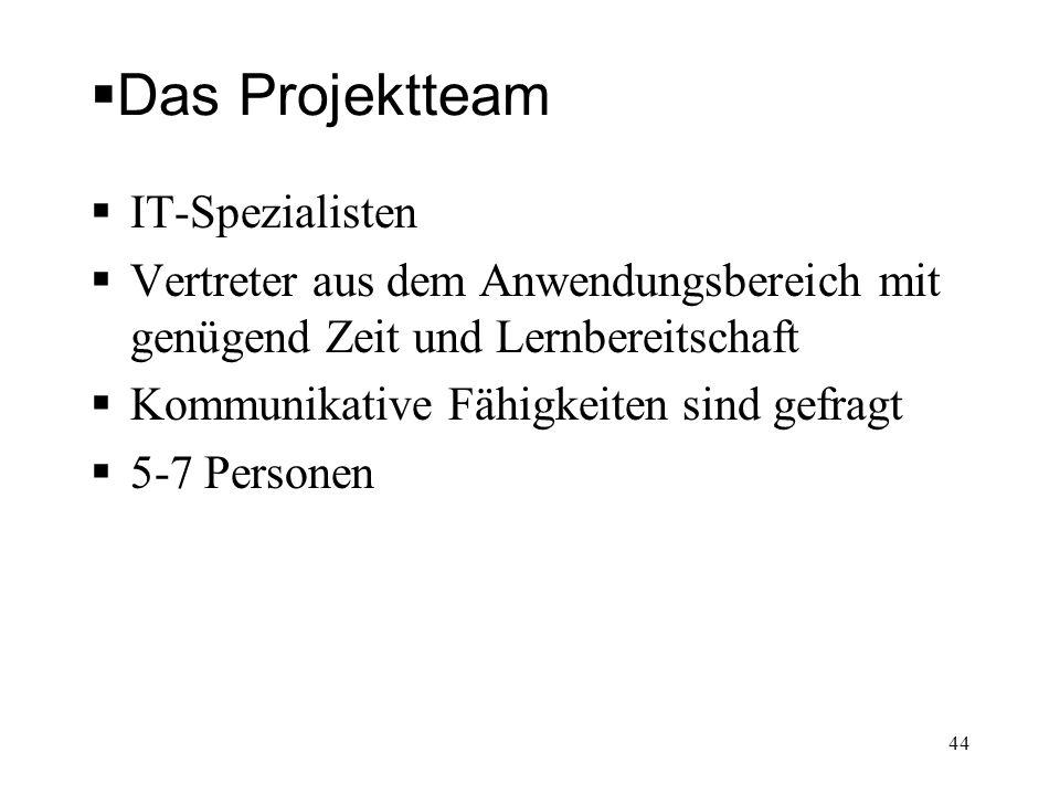 Das Projektteam IT-Spezialisten Vertreter aus dem Anwendungsbereich mit genügend Zeit und Lernbereitschaft Kommunikative Fähigkeiten sind gefragt 5-7