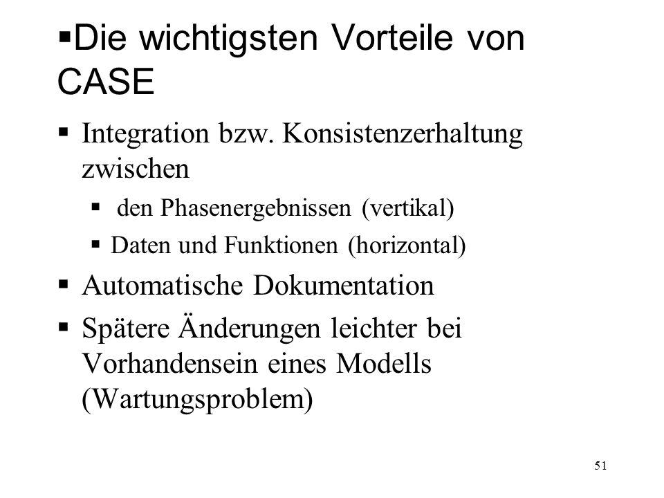 Die wichtigsten Vorteile von CASE Integration bzw. Konsistenzerhaltung zwischen den Phasenergebnissen (vertikal) Daten und Funktionen (horizontal) Aut