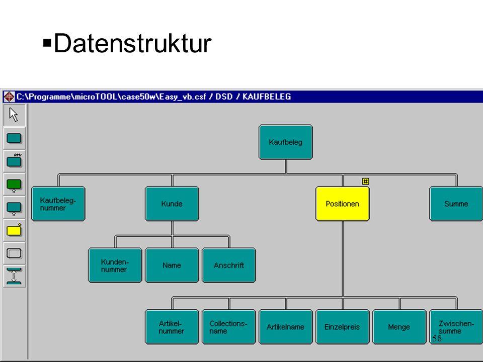 Datenstruktur 58