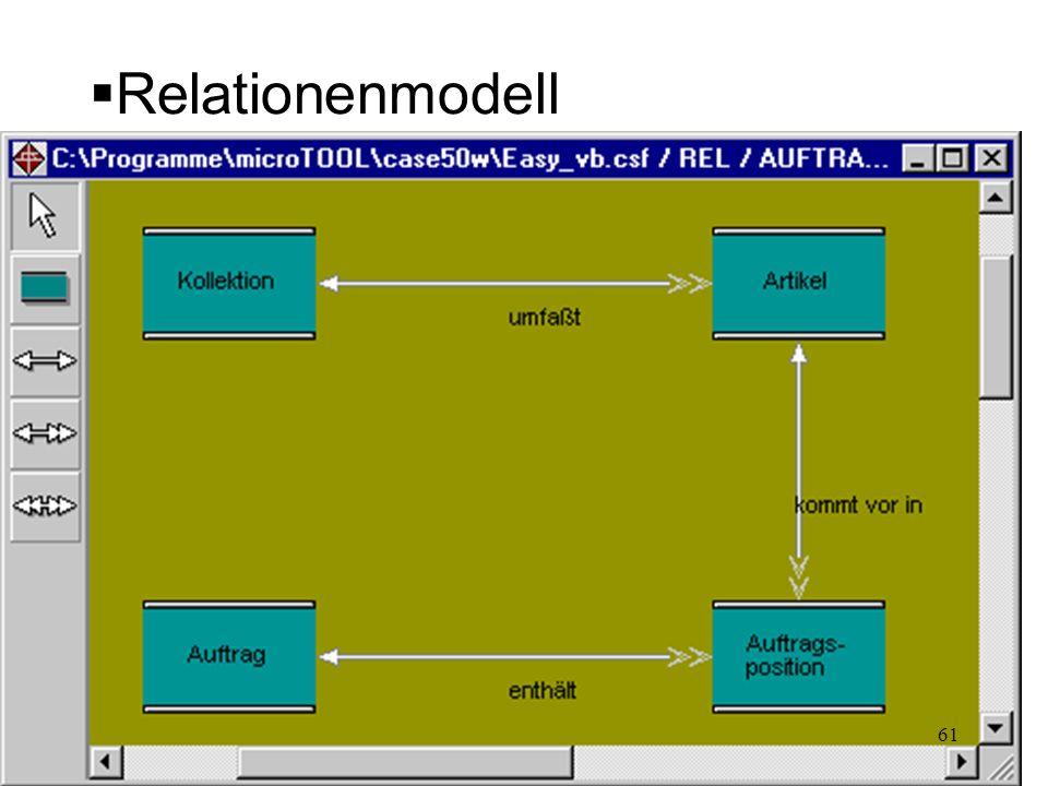 Relationenmodell 61
