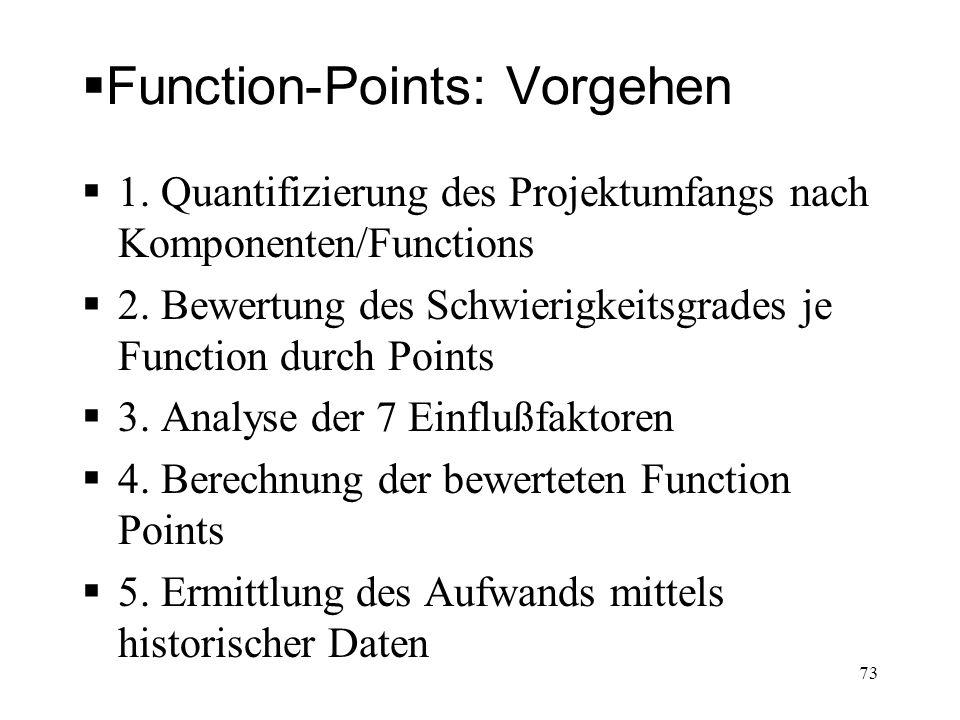 Function-Points: Vorgehen 1. Quantifizierung des Projektumfangs nach Komponenten/Functions 2. Bewertung des Schwierigkeitsgrades je Function durch Poi