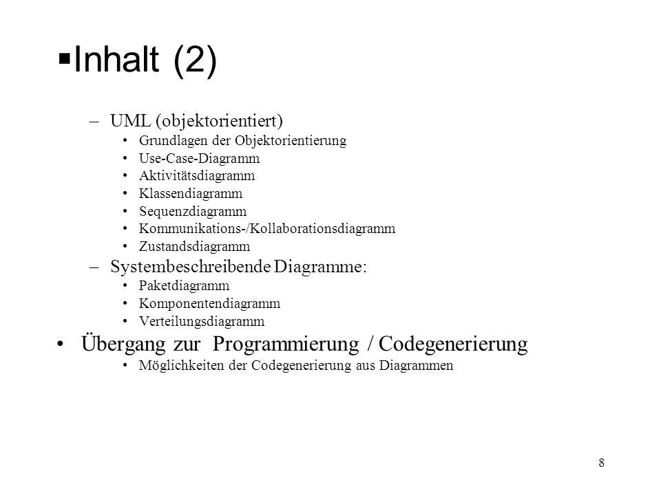 Inhalt (2) –UML (objektorientiert) Grundlagen der Objektorientierung Use-Case-Diagramm Aktivitätsdiagramm Klassendiagramm Sequenzdiagramm Kommunikatio