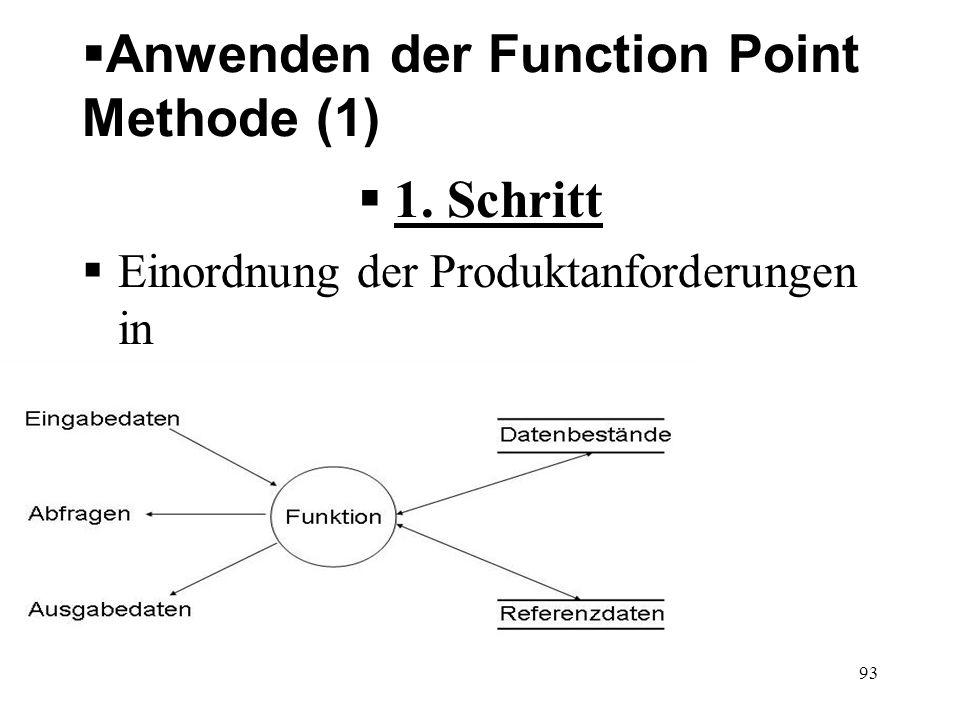 Anwenden der Function Point Methode (1) 1. Schritt Einordnung der Produktanforderungen in Kategorien 93