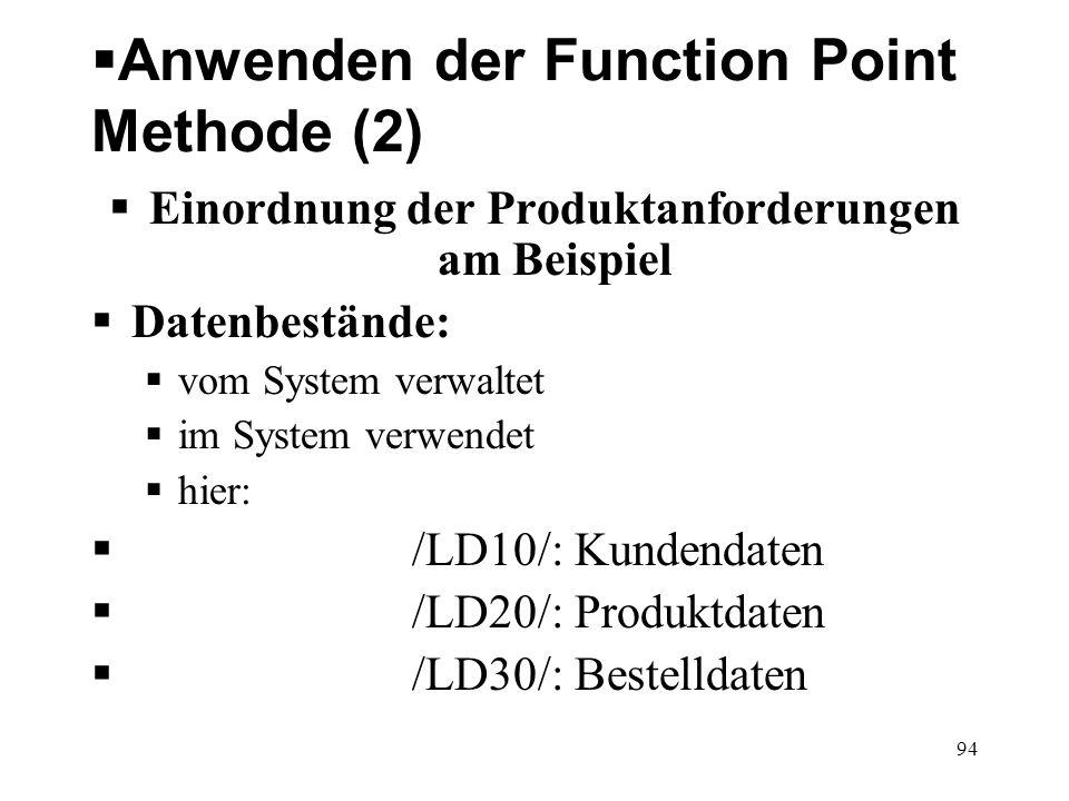 Anwenden der Function Point Methode (2) Einordnung der Produktanforderungen am Beispiel Datenbestände: vom System verwaltet im System verwendet hier: