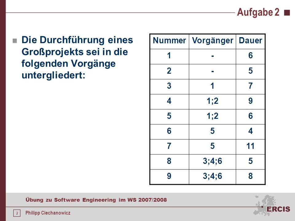 1 Übung zu Software Engineering im WS 2007/2008 Philipp Ciechanowicz Organisatorisches [SE] als Teil des E-Mail-Betreffs nicht: SE, Software Engineeri