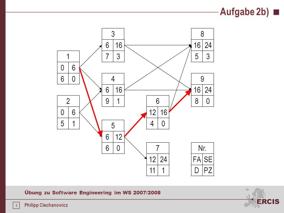 7 Übung zu Software Engineering im WS 2007/2008 Philipp Ciechanowicz Aufgabe 2b) Netzplantechnik frühester Anfang Vorwärtsterminierung FA i = max{FA j