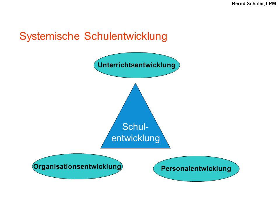 Systemische Schulentwicklung Schul- entwicklung Unterrichtsentwicklung Organisationsentwicklung Personalentwicklung Bernd Schäfer, LPM
