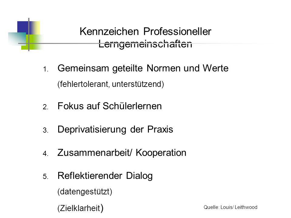 Kennzeichen Professioneller Lerngemeinschaften 1.