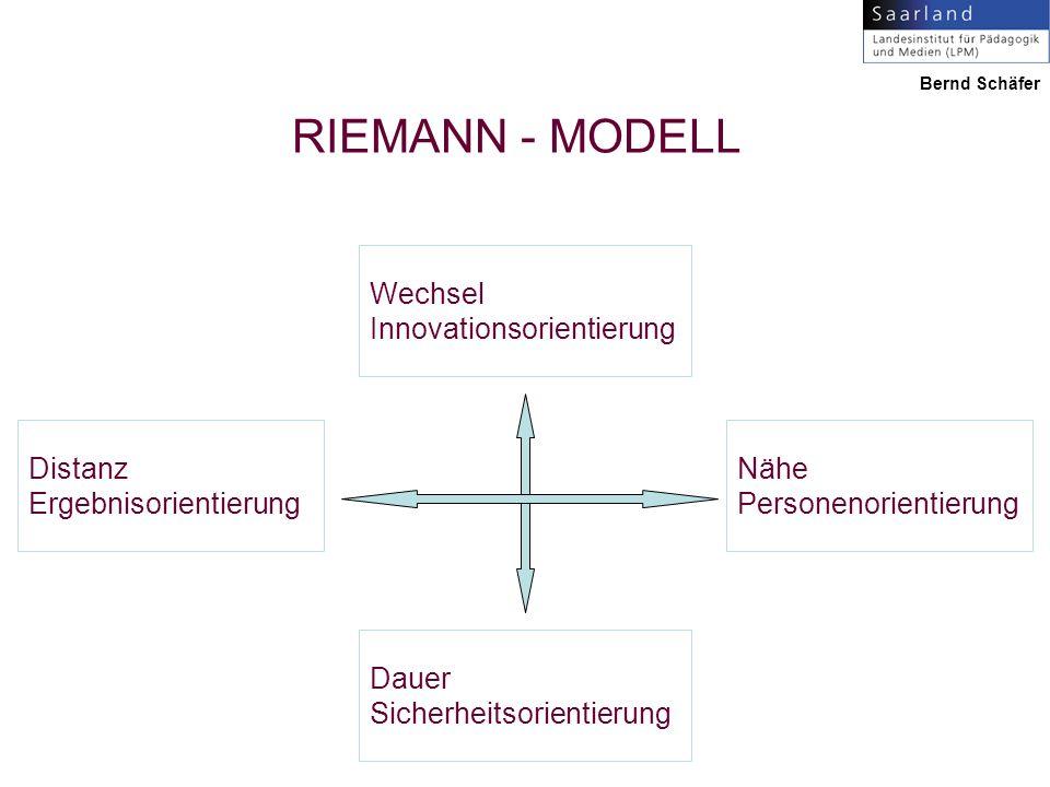 Nähe Personenorientierung Distanz Ergebnisorientierung Wechsel Innovationsorientierung Dauer Sicherheitsorientierung RIEMANN - MODELL Bernd Schäfer