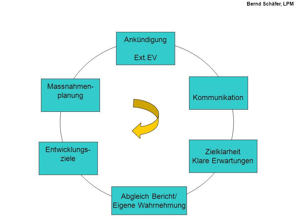 Ankündigung Ext.EV Kommunikation Zielklarheit Klare Erwartungen Abgleich Bericht/ Eigene Wahrnehmung Entwicklungs- ziele Massnahmen- planung Bernd Schäfer, LPM